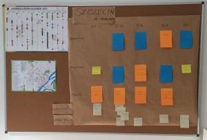 Dialogperspektiven in Stettin - der Plan steht